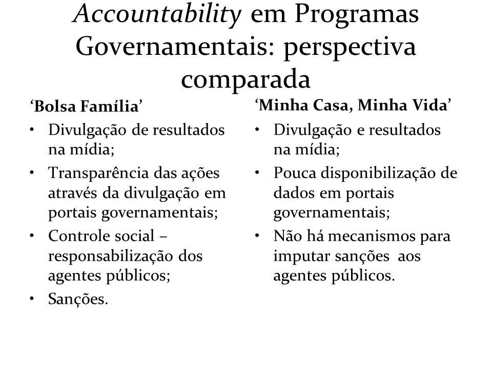 Accountability em Programas Governamentais: perspectiva comparada Bolsa Família Divulgação de resultados na mídia; Transparência das ações através da