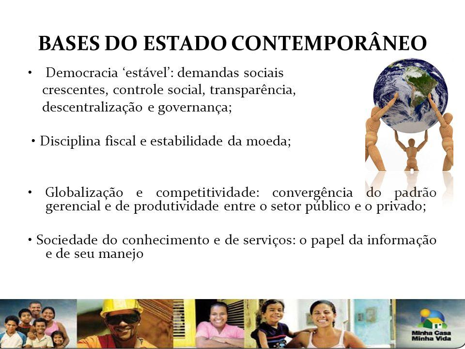 BASES DO ESTADO CONTEMPORÂNEO Democracia estável: demandas sociais crescentes, controle social, transparência, descentralização e governança; Discipli