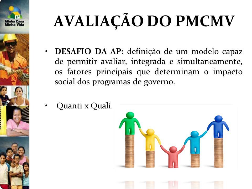 AVALIAÇÃO DO PMCMV DESAFIO DA AP: definição de um modelo capaz de permitir avaliar, integrada e simultaneamente, os fatores principais que determinam