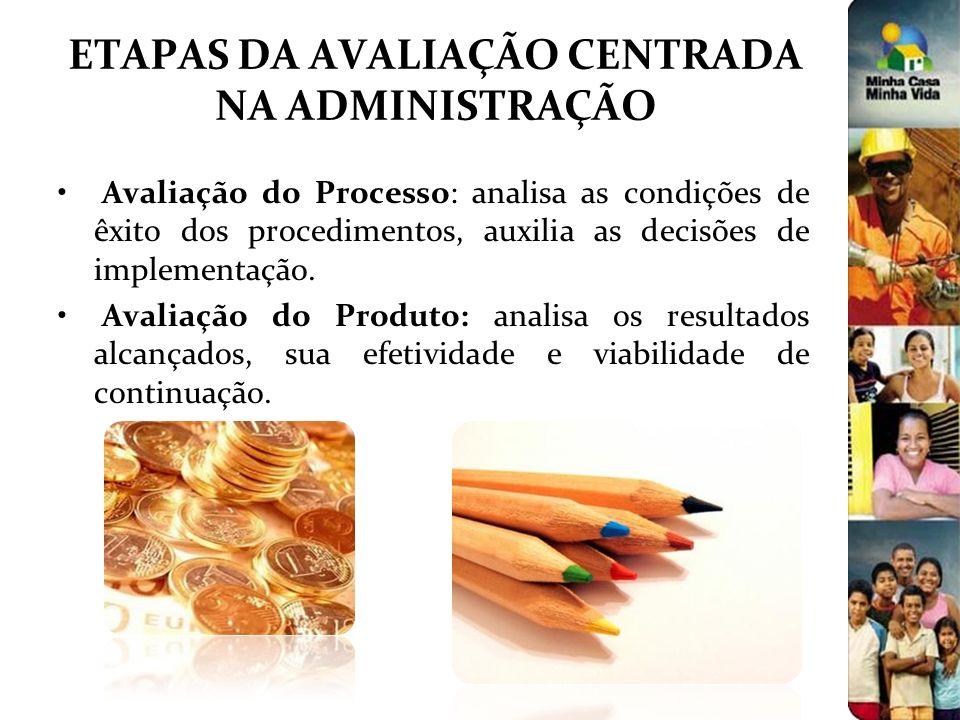 ETAPAS DA AVALIAÇÃO CENTRADA NA ADMINISTRAÇÃO Avaliação do Processo: analisa as condições de êxito dos procedimentos, auxilia as decisões de implement