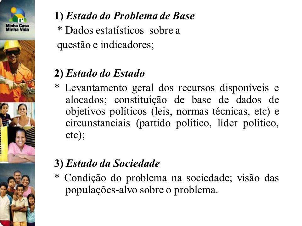 1) Estado do Problema de Base * Dados estatísticos sobre a questão e indicadores; 2) Estado do Estado * Levantamento geral dos recursos disponíveis e