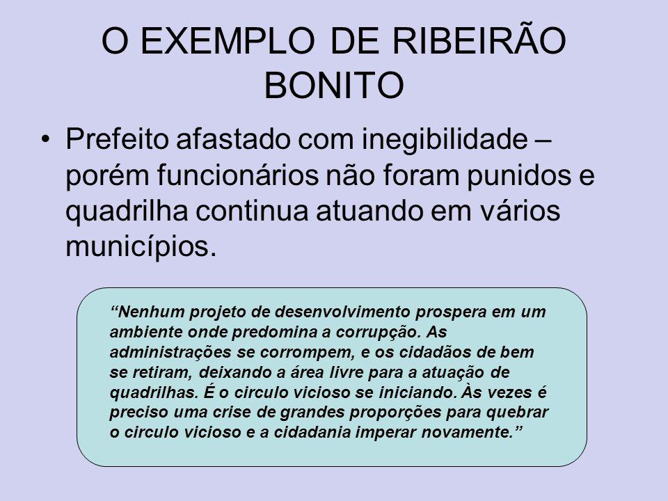 O EXEMPLO DE RIBEIRÃO BONITO Prefeito afastado com inegibilidade – porém funcionários não foram punidos e quadrilha continua atuando em vários municíp