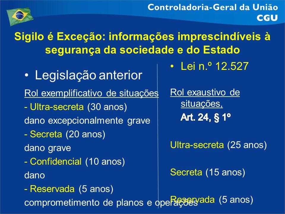 Legislação anterior Rol exemplificativo de situações - Ultra-secreta (30 anos) dano excepcionalmente grave - Secreta (20 anos) dano grave - Confidenci