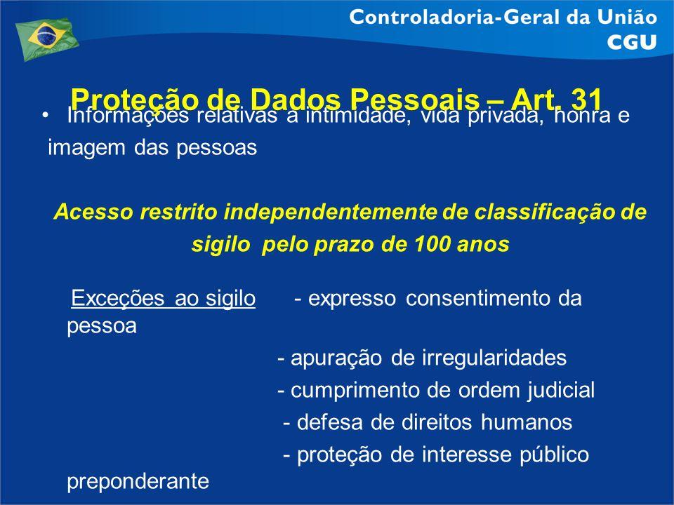 Informações relativas à intimidade, vida privada, honra e imagem das pessoas Acesso restrito independentemente de classificação de sigilo pelo prazo d