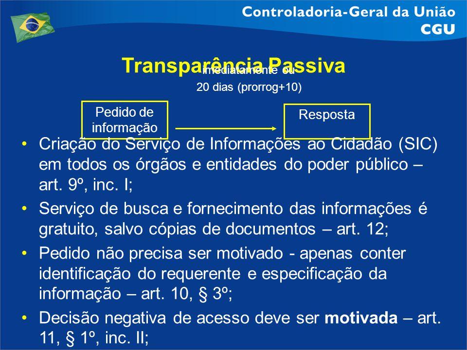 Transparência Passiva Pedido de informação Resposta imediatamente ou 20 dias (prorrog+10) Criação do Serviço de Informações ao Cidadão (SIC) em todos