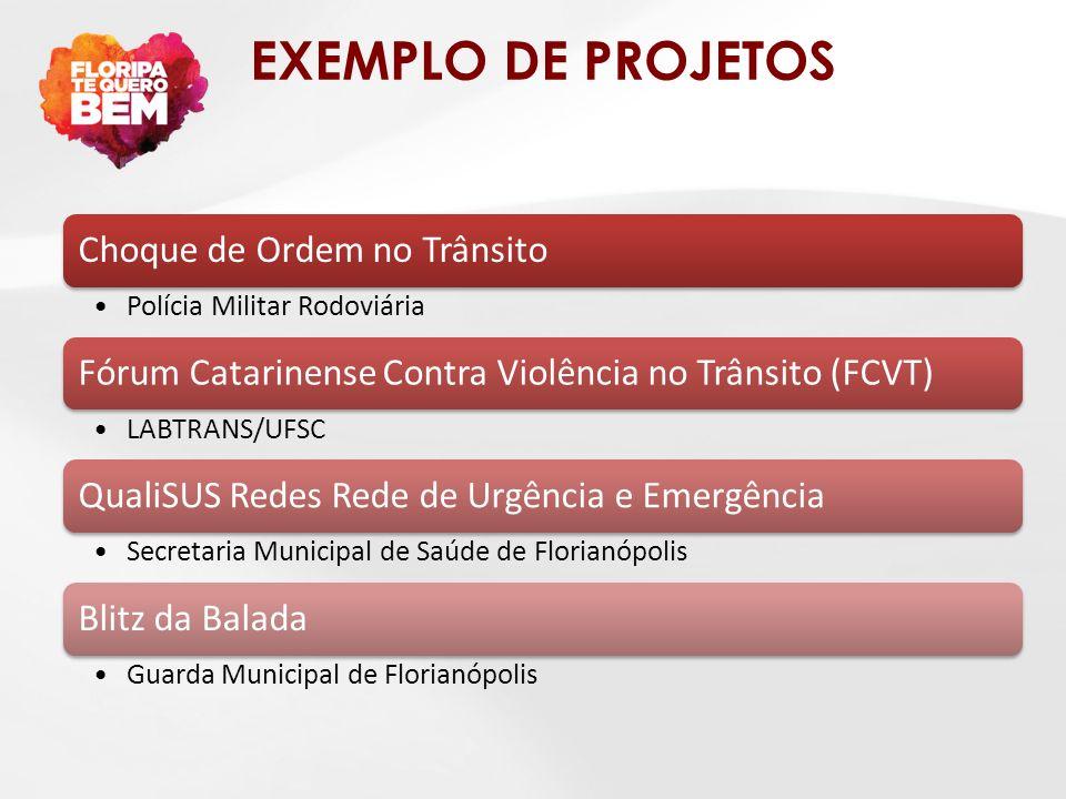 EXEMPLO DE PROJETOS Choque de Ordem no Trânsito Polícia Militar Rodoviária Fórum Catarinense Contra Violência no Trânsito (FCVT) LABTRANS/UFSC QualiSU