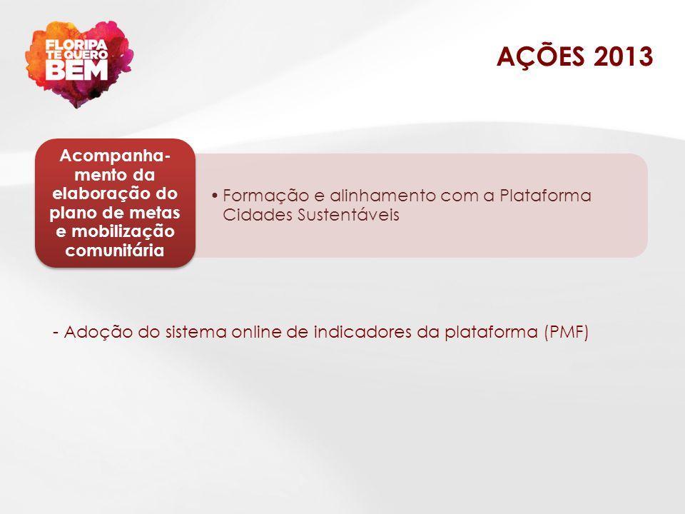 AÇÕES 2013 Formação e alinhamento com a Plataforma Cidades Sustentáveis Acompanha- mento da elaboração do plano de metas e mobilização comunitária - Adoção do sistema online de indicadores da plataforma (PMF)