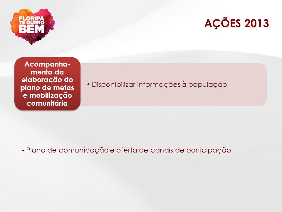 AÇÕES 2013 Disponibilizar informações à população Acompanha- mento da elaboração do plano de metas e mobilização comunitária - Plano de comunicação e oferta de canais de participação