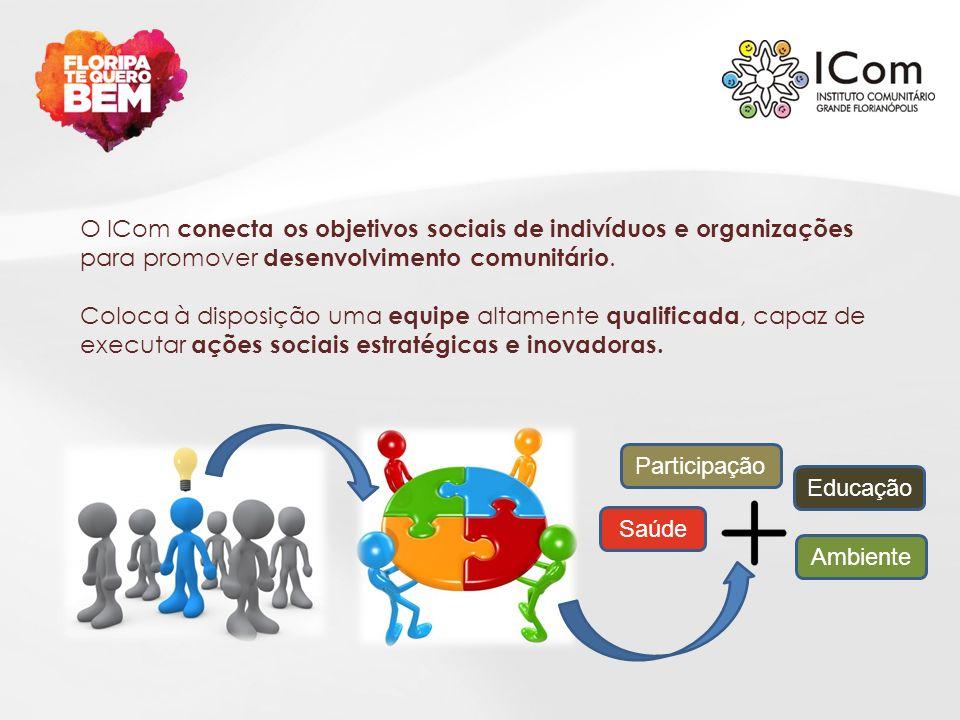 O ICom conecta os objetivos sociais de indivíduos e organizações para promover desenvolvimento comunitário. Coloca à disposição uma equipe altamente q