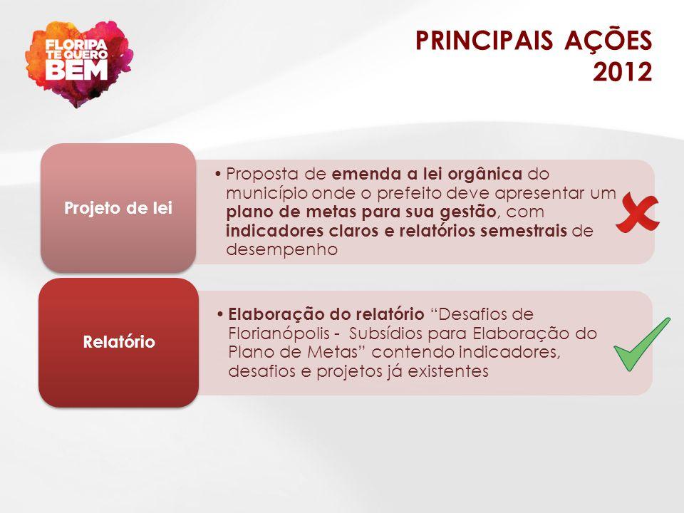 PRINCIPAIS AÇÕES 2012 Elaboração do relatório Desafios de Florianópolis - Subsídios para Elaboração do Plano de Metas contendo indicadores, desafios e