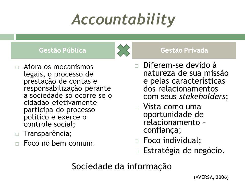 Accountability na Gestão Empresarial envolve: Preocupação ética e responsável; Praticada de modo sistêmico – stakeholders; Diálogo - relacionamento; Identificação e incorporação das expectativas legítimas das partes interessadas nas estratégias de negócio; Variedade de forças interativas de base moral e sustentado em valores éticos; Conjunto de decisões e consistência de comportamento – RSE (AVERSA, 2006) ;