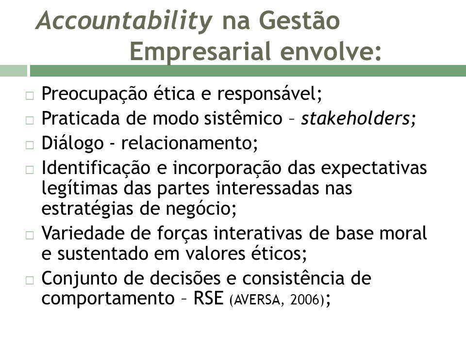 Segundo Aversa (2006, p.