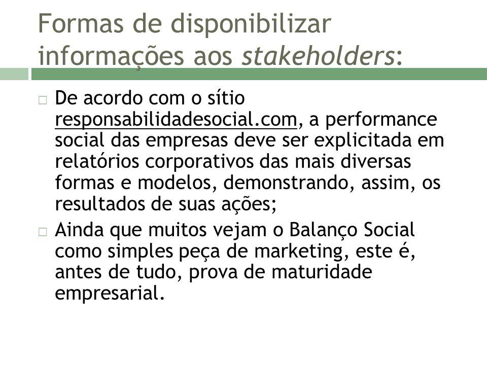 Ferramentas de Accountability na Gestão Empresarial Relatórios de Sustentabilidade Balanço Social Indicadores ETHOS de Responsabilidade Social AA 1000 Global Reporting Initiative – GRI