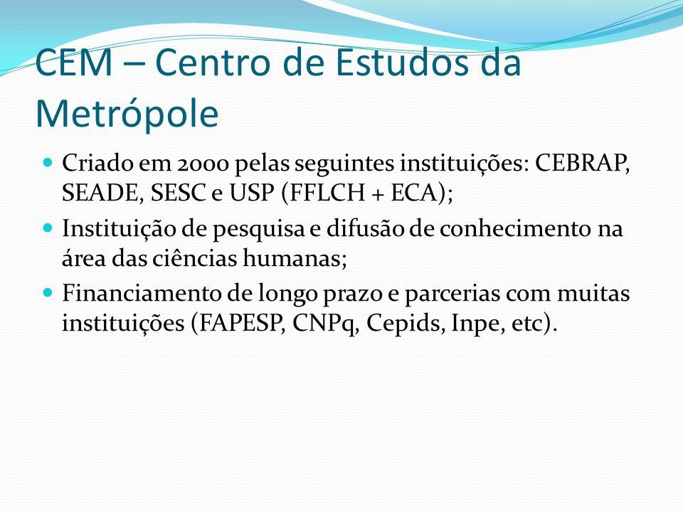 CEM – Centro de Estudos da Metrópole Criado em 2000 pelas seguintes instituições: CEBRAP, SEADE, SESC e USP (FFLCH + ECA); Instituição de pesquisa e difusão de conhecimento na área das ciências humanas; Financiamento de longo prazo e parcerias com muitas instituições (FAPESP, CNPq, Cepids, Inpe, etc).