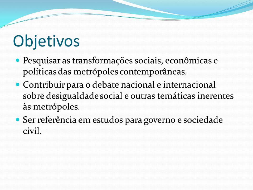 Objetivos Pesquisar as transformações sociais, econômicas e políticas das metrópoles contemporâneas. Contribuir para o debate nacional e internacional