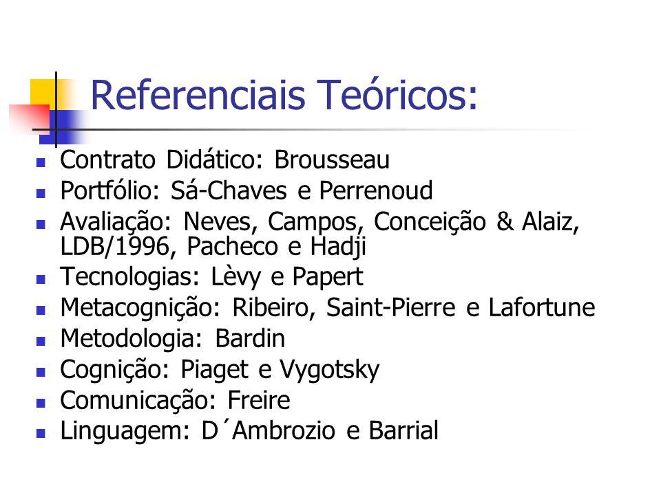 Referenciais Teóricos: Contrato Didático: Brousseau Portfólio: Sá-Chaves e Perrenoud Avaliação: Neves, Campos, Conceição & Alaiz, LDB/1996, Pacheco e