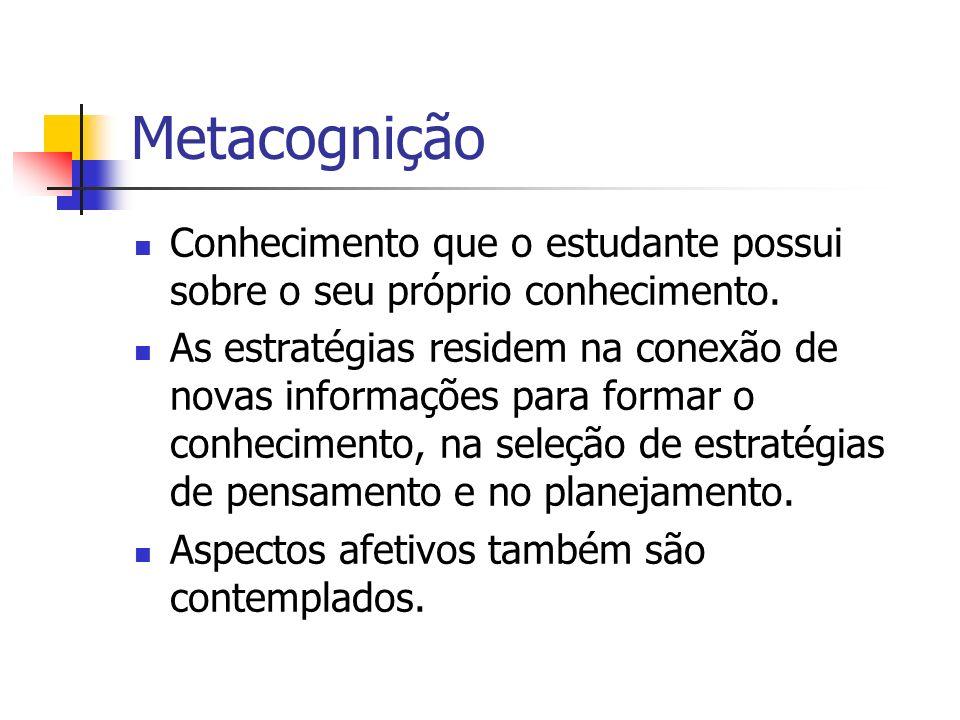 Metacognição Conhecimento que o estudante possui sobre o seu próprio conhecimento. As estratégias residem na conexão de novas informações para formar