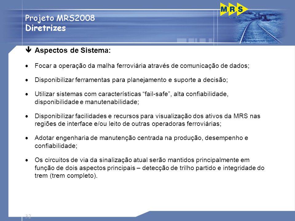 32 Passagens de Nível êAspectos de Sistema: Focar a operação da malha ferroviária através de comunicação de dados; Disponibilizar ferramentas para pla