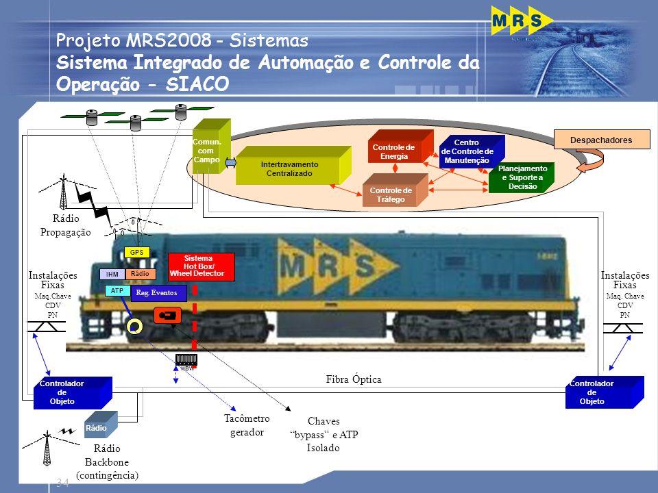 34 Despachadores Intertravamento Centralizado Controle de Energia Controle de Tráfego Planejamento e Suporte a Decisão Centro de Controle de Manutençã