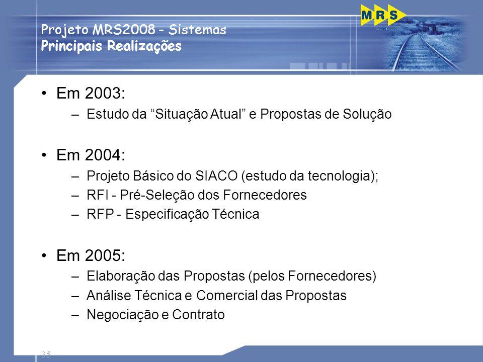 35 Projeto MRS2008 - Sistemas Principais Realizações Em 2003: –Estudo da Situação Atual e Propostas de Solução Em 2004: –Projeto Básico do SIACO (estu