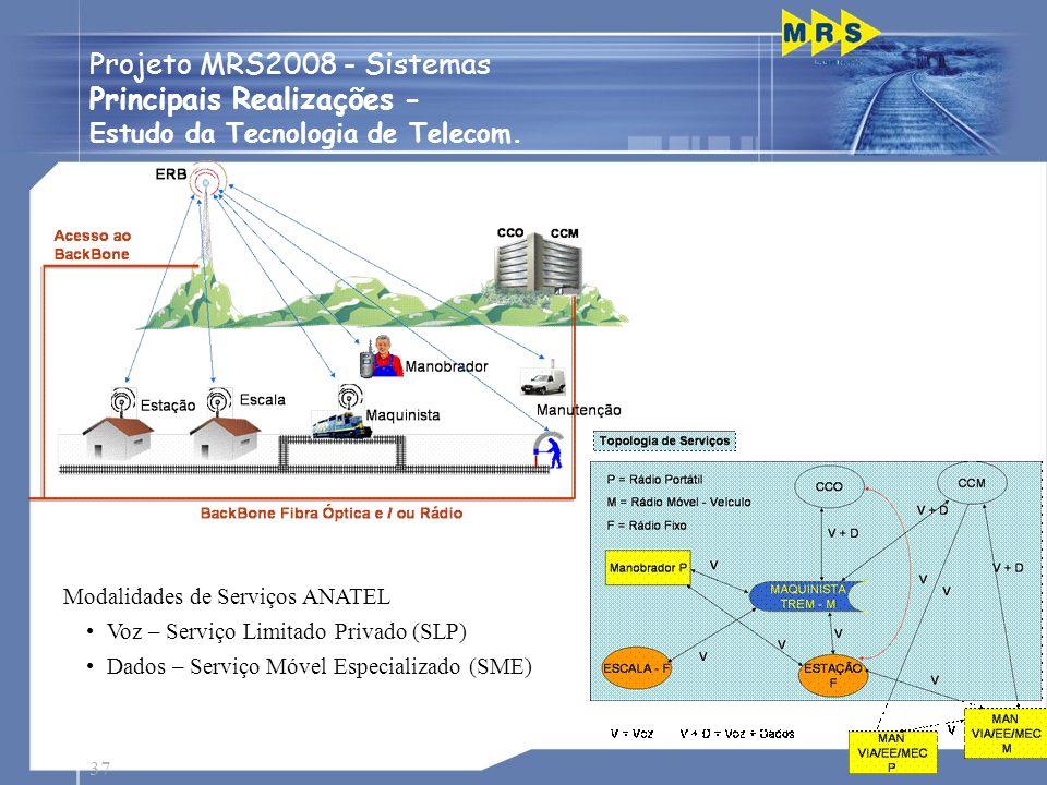 37 Projeto MRS2008 - Sistemas Principais Realizações - Estudo da Tecnologia de Telecom. Modalidades de Serviços ANATEL Voz – Serviço Limitado Privado