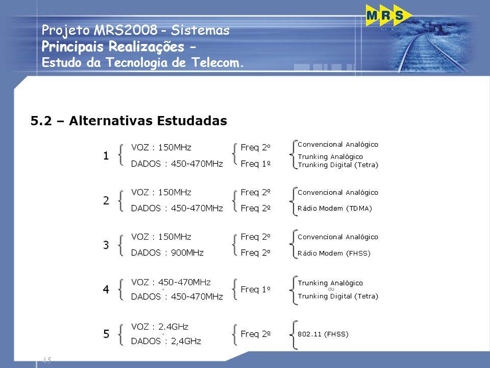 45 Projeto MRS2008 - Sistemas Principais Realizações - Estudo da Tecnologia de Telecom. 5.2 – Alternativas Estudadas