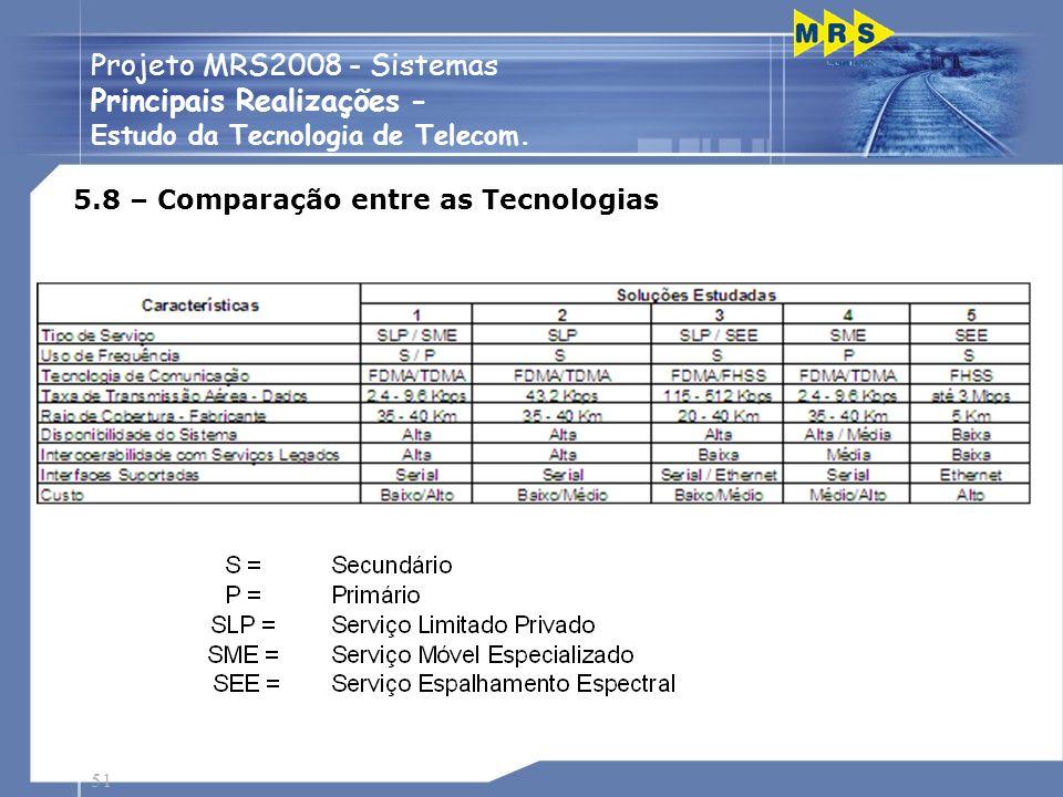 51 Projeto MRS2008 - Sistemas Principais Realizações - Estudo da Tecnologia de Telecom. 5.8 – Comparação entre as Tecnologias