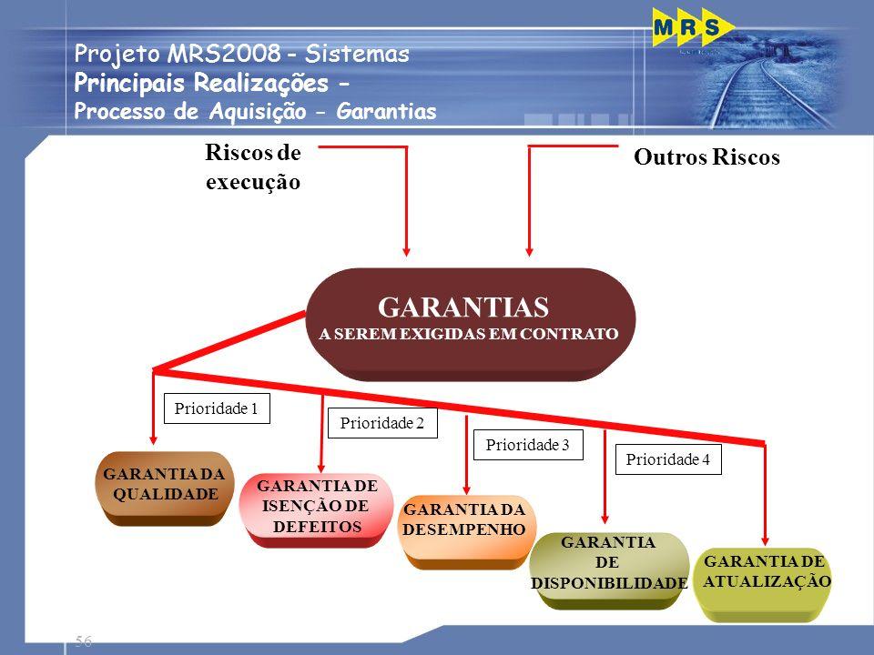 56 Riscos de execução Outros Riscos GARANTIA DA QUALIDADE GARANTIA DE ISENÇÃO DE DEFEITOS GARANTIA DA DESEMPENHO GARANTIA DE DISPONIBILIDADE GARANTIA