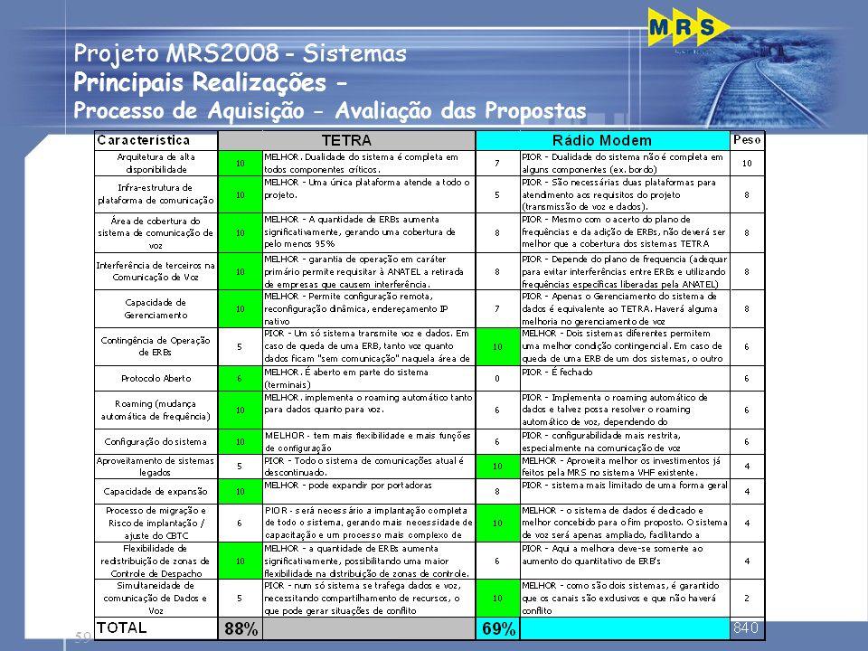 59 Projeto MRS2008 - Sistemas Principais Realizações - Processo de Aquisição - Avaliação das Propostas