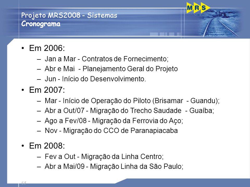 65 Em 2006: –Jan a Mar - Contratos de Fornecimento; –Abr e Mai - Planejamento Geral do Projeto –Jun - Início do Desenvolvimento. Em 2007: –Mar - Iníci