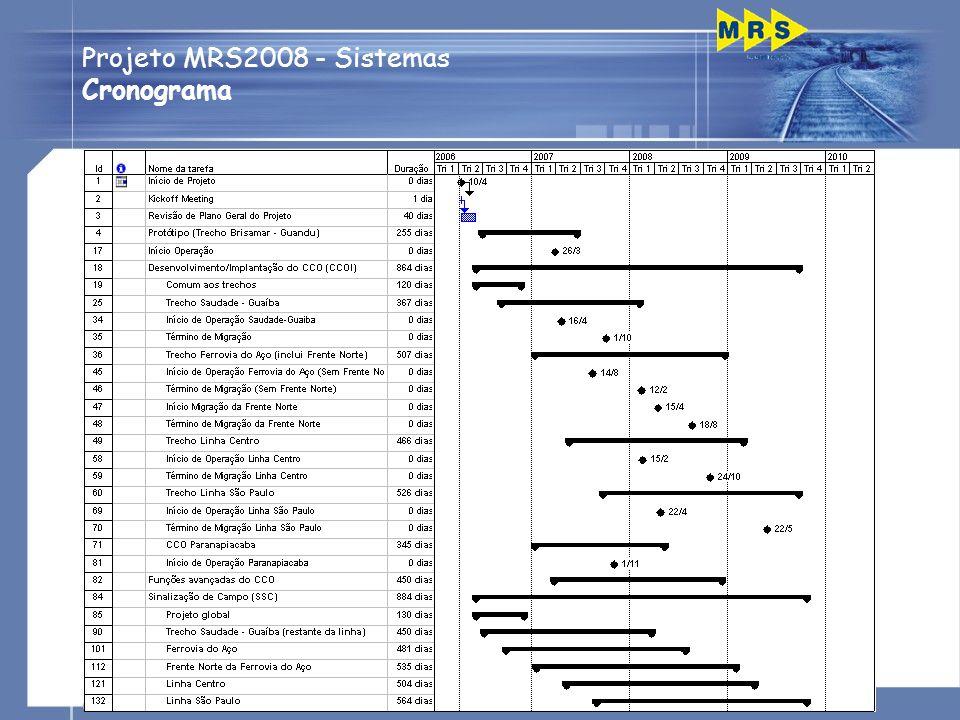 66 Projeto MRS2008 - Sistemas Cronograma