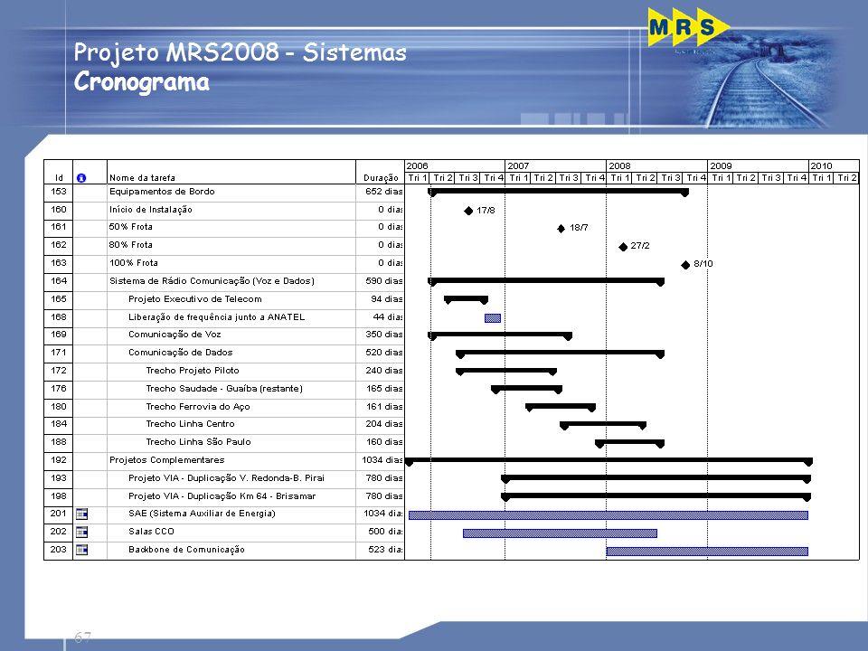 67 Projeto MRS2008 - Sistemas Cronograma