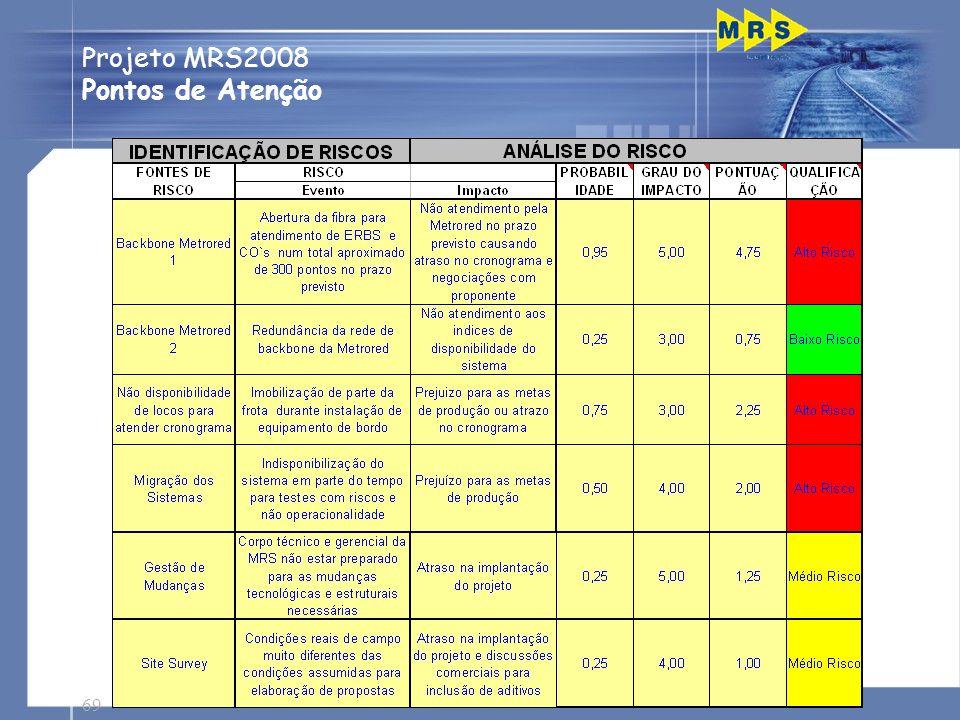 69 Projeto MRS2008 Pontos de Atenção