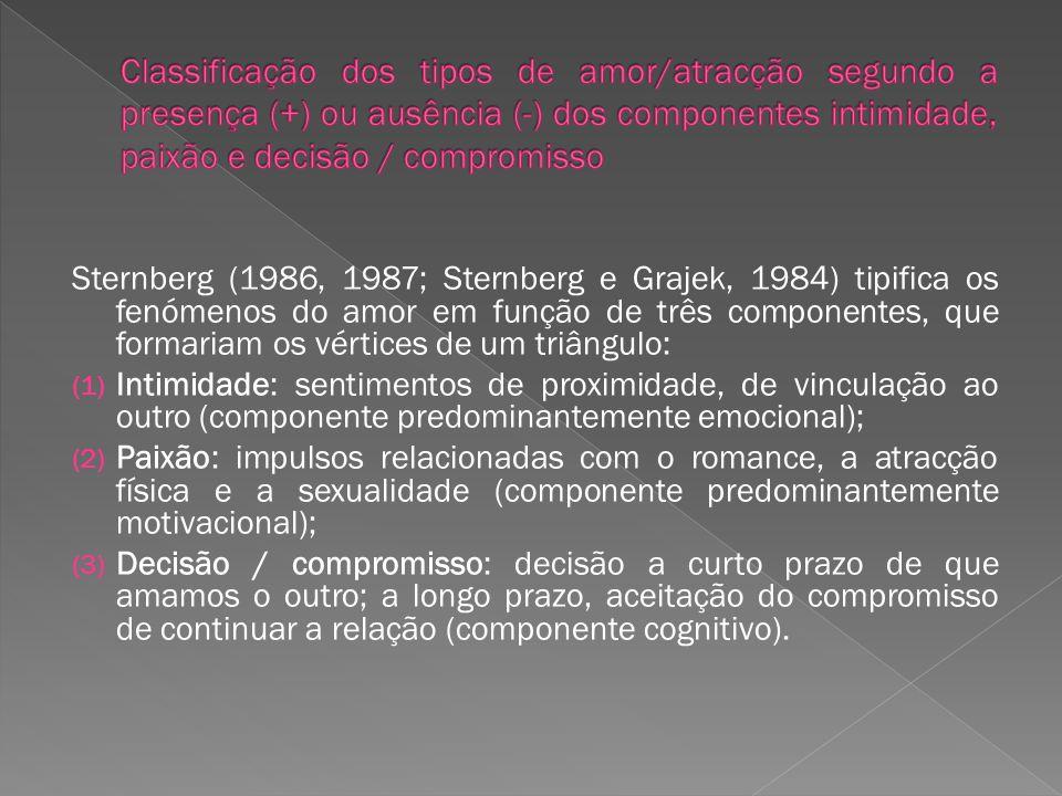 Sternberg (1986, 1987; Sternberg e Grajek, 1984) tipifica os fenómenos do amor em função de três componentes, que formariam os vértices de um triângul