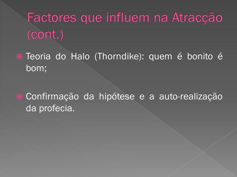 Teoria do Halo (Thorndike): quem é bonito é bom; Confirmação da hipótese e a auto-realização da profecia.