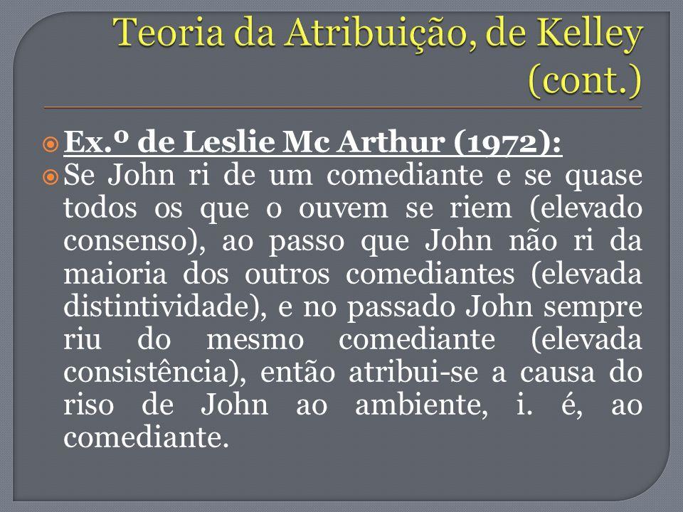 Ex.º de Leslie Mc Arthur (1972): Se John ri de um comediante e se quase todos os que o ouvem se riem (elevado consenso), ao passo que John não ri da m