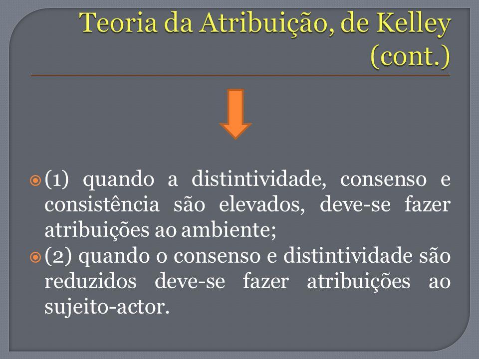 (1) quando a distintividade, consenso e consistência são elevados, deve-se fazer atribuições ao ambiente; (2) quando o consenso e distintividade são r