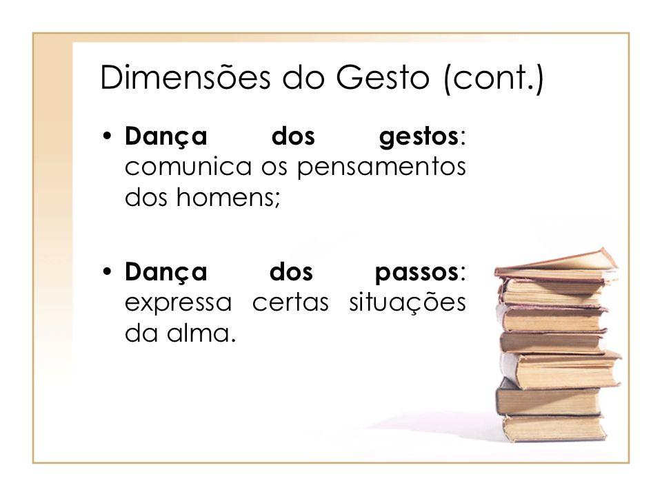 Dimensões do Gesto (cont.) Dança dos gestos : comunica os pensamentos dos homens; Dança dos passos : expressa certas situações da alma.