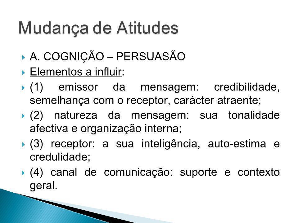 A. COGNIÇÃO – PERSUASÃO Elementos a influir: (1) emissor da mensagem: credibilidade, semelhança com o receptor, carácter atraente; (2) natureza da men