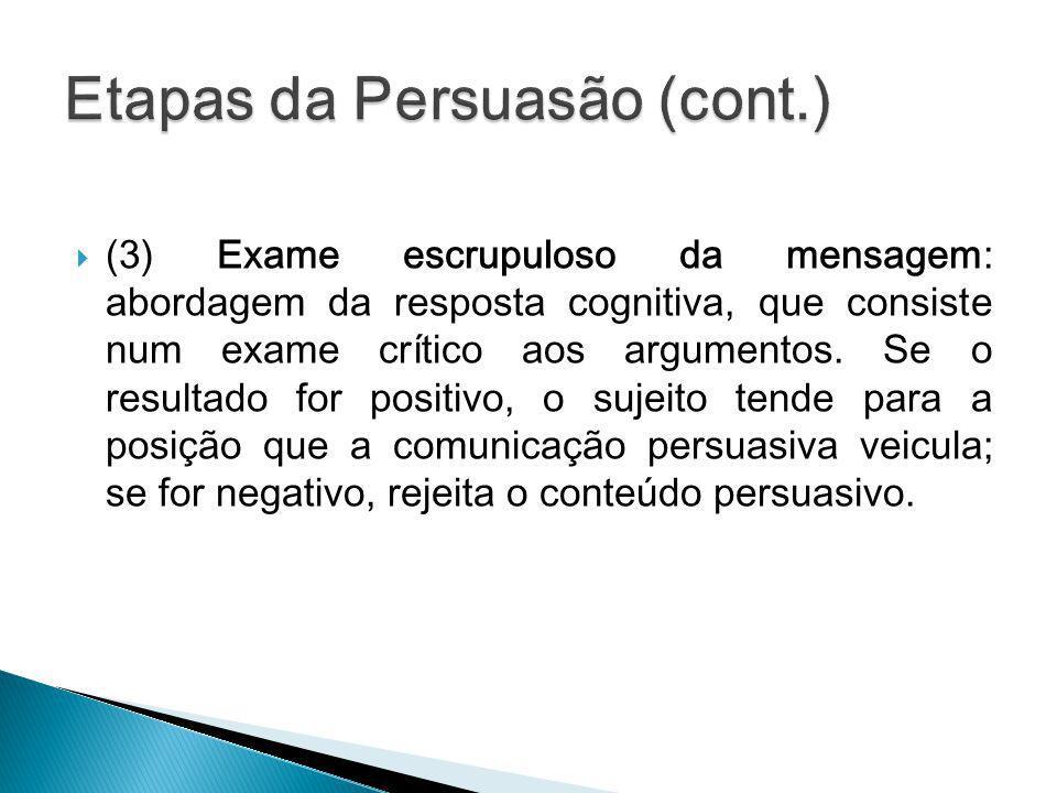 (3) Exame escrupuloso da mensagem: abordagem da resposta cognitiva, que consiste num exame crítico aos argumentos. Se o resultado for positivo, o suje