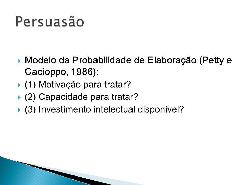 Modelo da Probabilidade de Elaboração (Petty e Cacioppo, 1986) : (1) Motivação para tratar? (2) Capacidade para tratar? (3) Investimento intelectual d