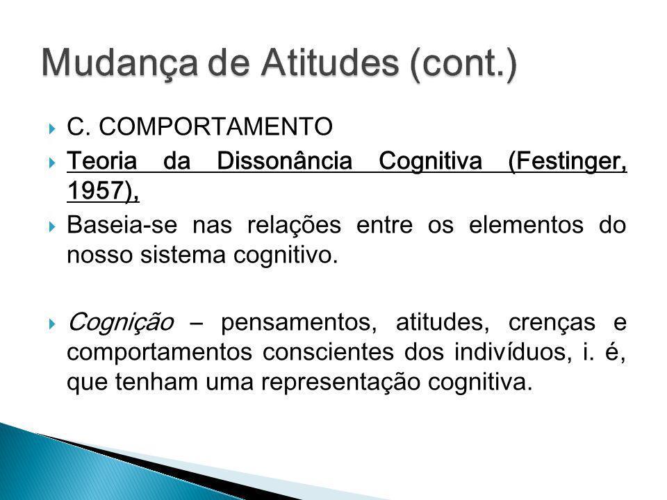C. COMPORTAMENTO Teoria da Dissonância Cognitiva (Festinger, 1957), Baseia-se nas relações entre os elementos do nosso sistema cognitivo. Cognição – p