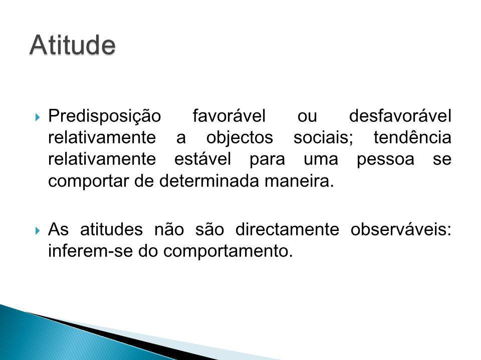 Predisposição favorável ou desfavorável relativamente a objectos sociais; tendência relativamente estável para uma pessoa se comportar de determinada