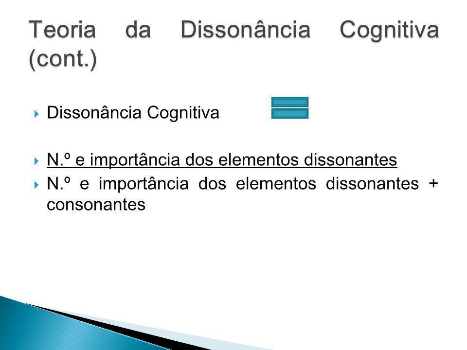 Dissonância Cognitiva N.º e importância dos elementos dissonantes N.º e importância dos elementos dissonantes + consonantes