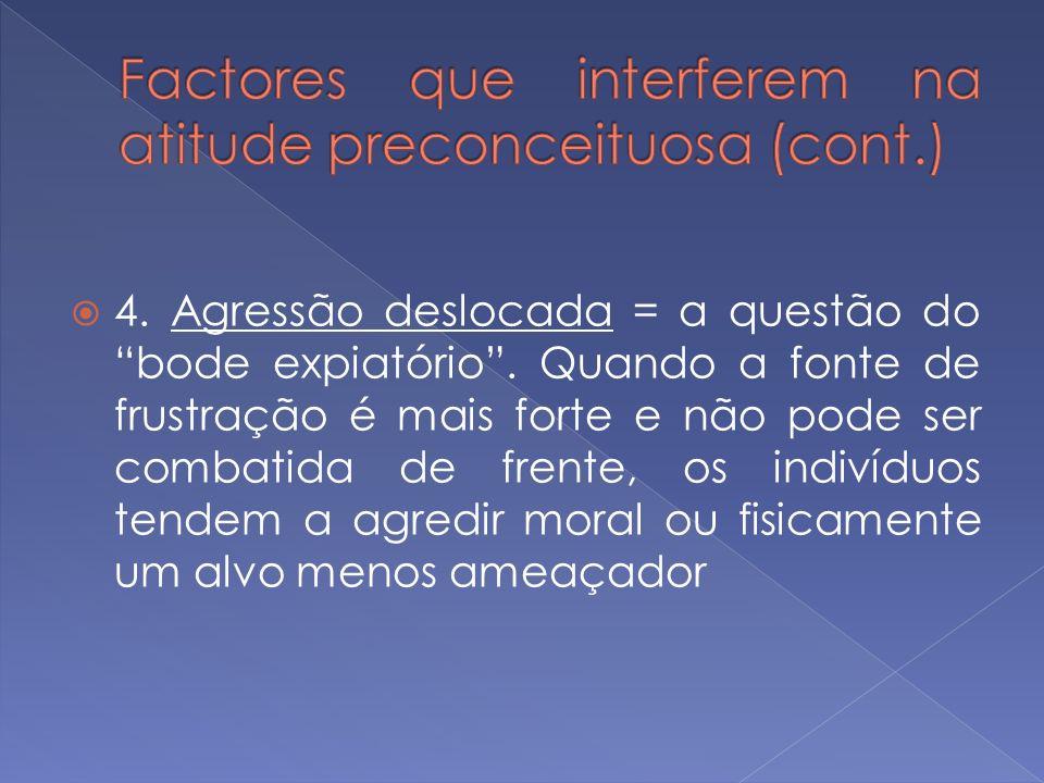 4. Agressão deslocada = a questão do bode expiatório. Quando a fonte de frustração é mais forte e não pode ser combatida de frente, os indivíduos tend