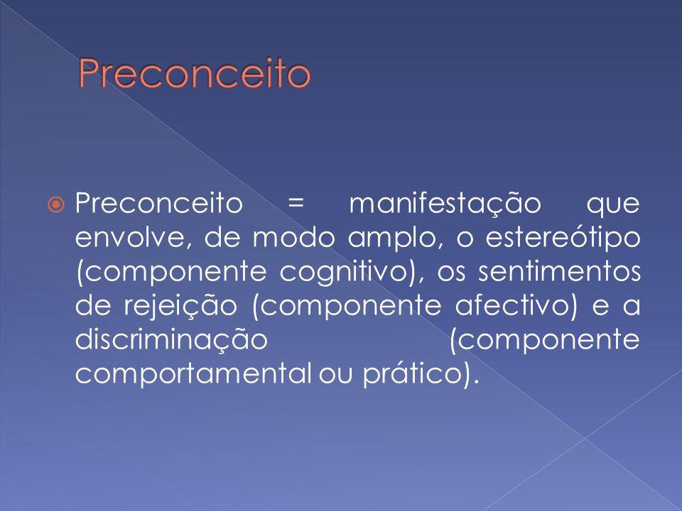 Preconceito = manifestação que envolve, de modo amplo, o estereótipo (componente cognitivo), os sentimentos de rejeição (componente afectivo) e a disc