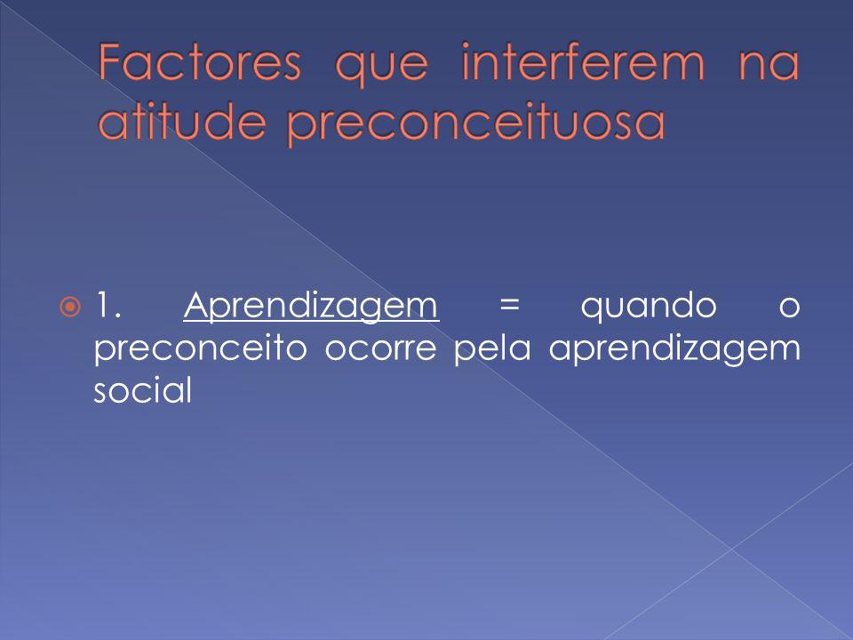 1. Aprendizagem = quando o preconceito ocorre pela aprendizagem social