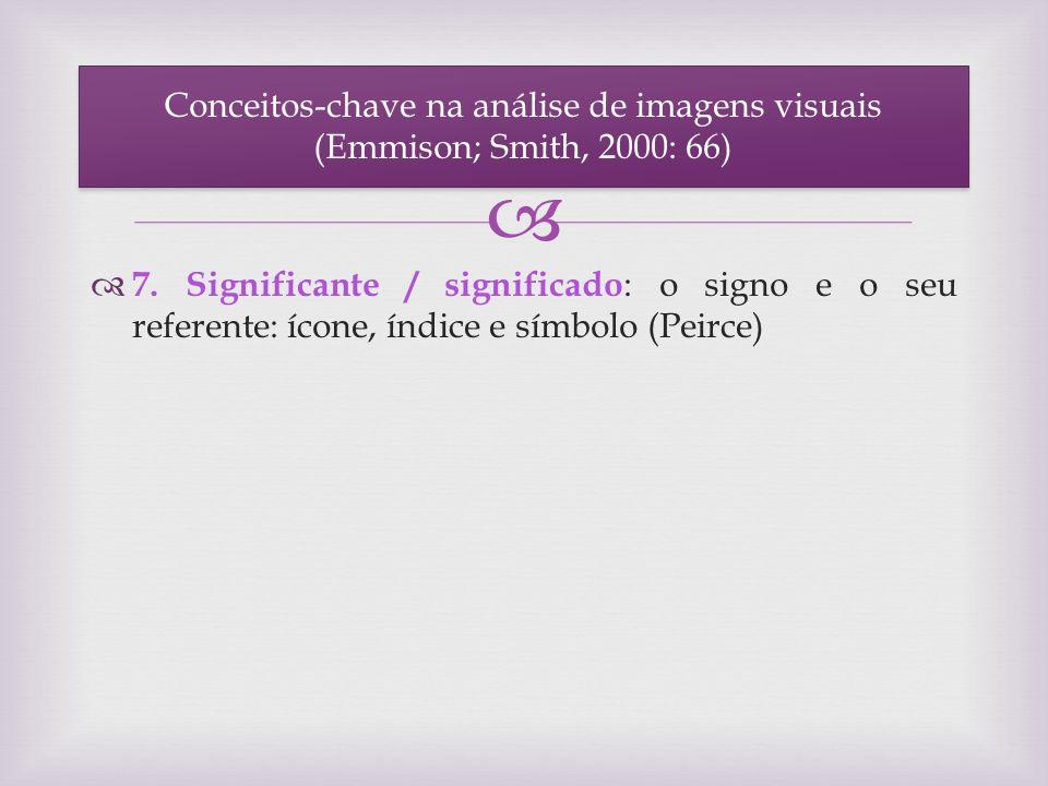 7. Significante / significado : o signo e o seu referente: ícone, índice e símbolo (Peirce) Conceitos-chave na análise de imagens visuais (Emmison; Sm