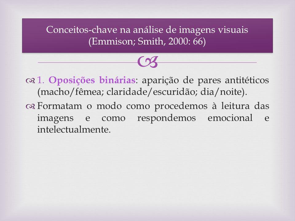 1. Oposições binárias : aparição de pares antitéticos (macho/fêmea; claridade/escuridão; dia/noite). Formatam o modo como procedemos à leitura das ima