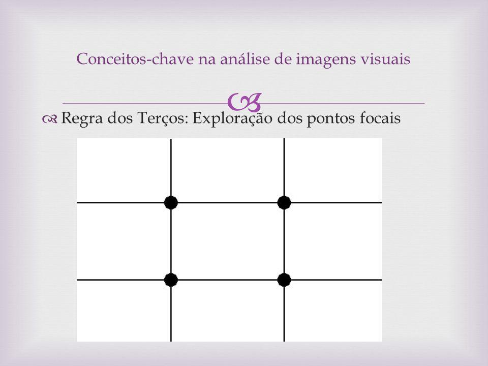 Regra dos Terços: Exploração dos pontos focais Conceitos-chave na análise de imagens visuais